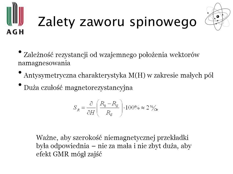 Zalety zaworu spinowego Zależność rezystancji od wzajemnego położenia wektorów namagnesowania Antysymetryczna charakterystyka M(H) w zakresie małych p