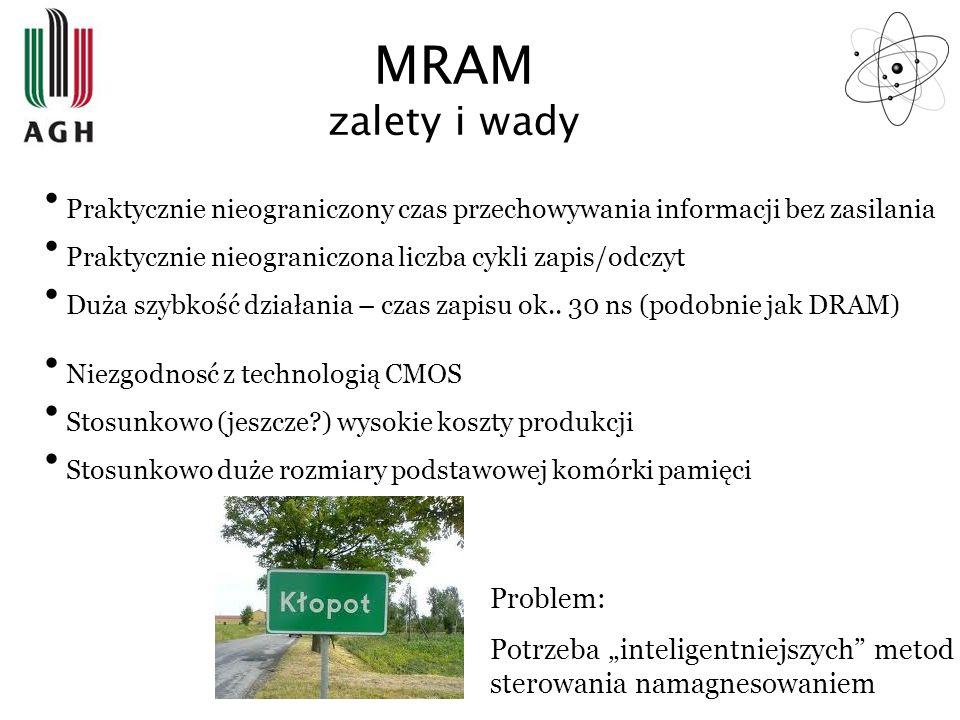 MRAM zalety i wady Praktycznie nieograniczony czas przechowywania informacji bez zasilania Praktycznie nieograniczona liczba cykli zapis/odczyt Duża s