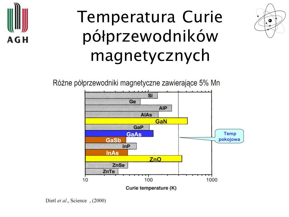 Temperatura Curie pó ł przewodników magnetycznych