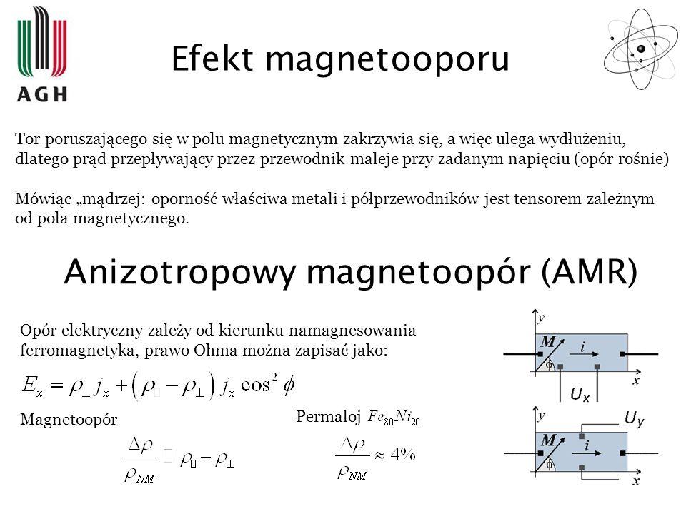 Efekt magnetooporu Tor poruszającego się w polu magnetycznym zakrzywia się, a więc ulega wydłużeniu, dlatego prąd przepływający przez przewodnik malej