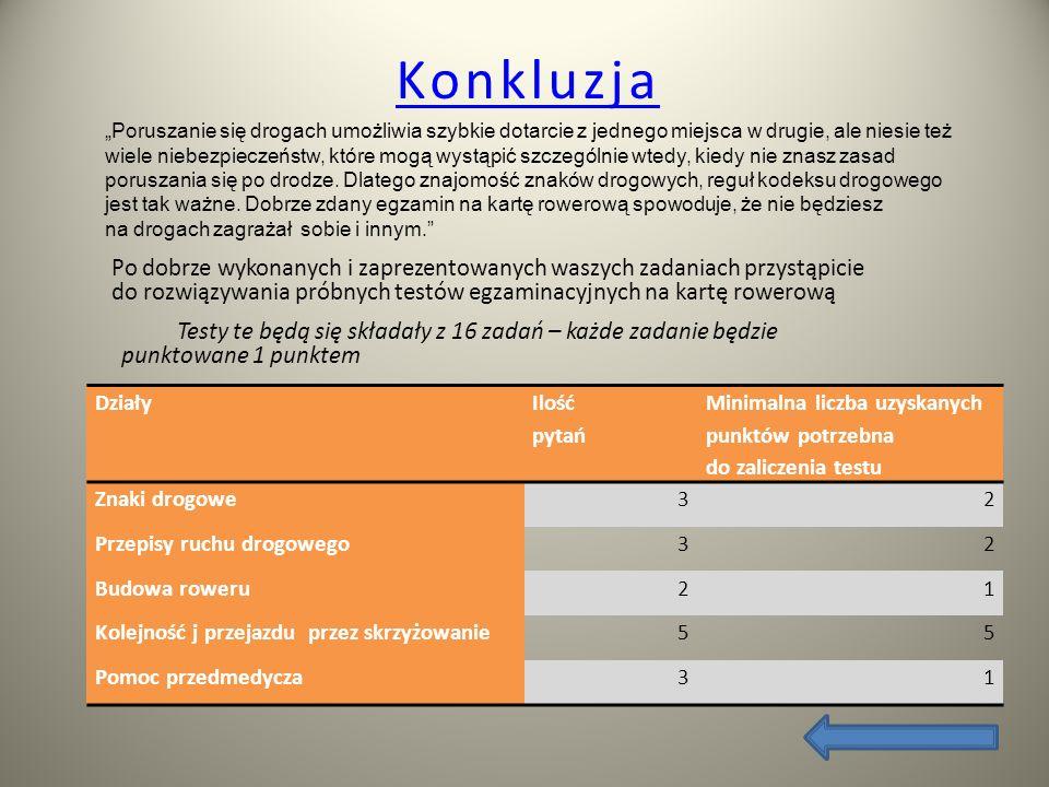 Informacje do wykonania poszczególnych zadań jak i przykładowe testy znajdziecie na stronach: Linki i bibliografia STRONY INTERNETOWE: www.znaki-drogowe.pl/ www.naukajazdy.pl/znaki_drogowe.html www.naukajazdy.pl/kodeks_ruchu_drogowego.html http://www.gazetaprawna.pl/serwis/drogi_zaufania,1,prawo_na_drodze www.ko.katowice.uw.gov.pl/konkursy/regulamin_BRD www.pzm.pl http://eti.agh.edu.pl/brd/ http://eti.agh.edu.pl/brd/testy/testy.html http://www.sp15.tarnow.pl/pliki/karta/karta_rower/start.htm http://sp2aug.pl/glownat.htm BIBLIOGRAFIA 1.B.