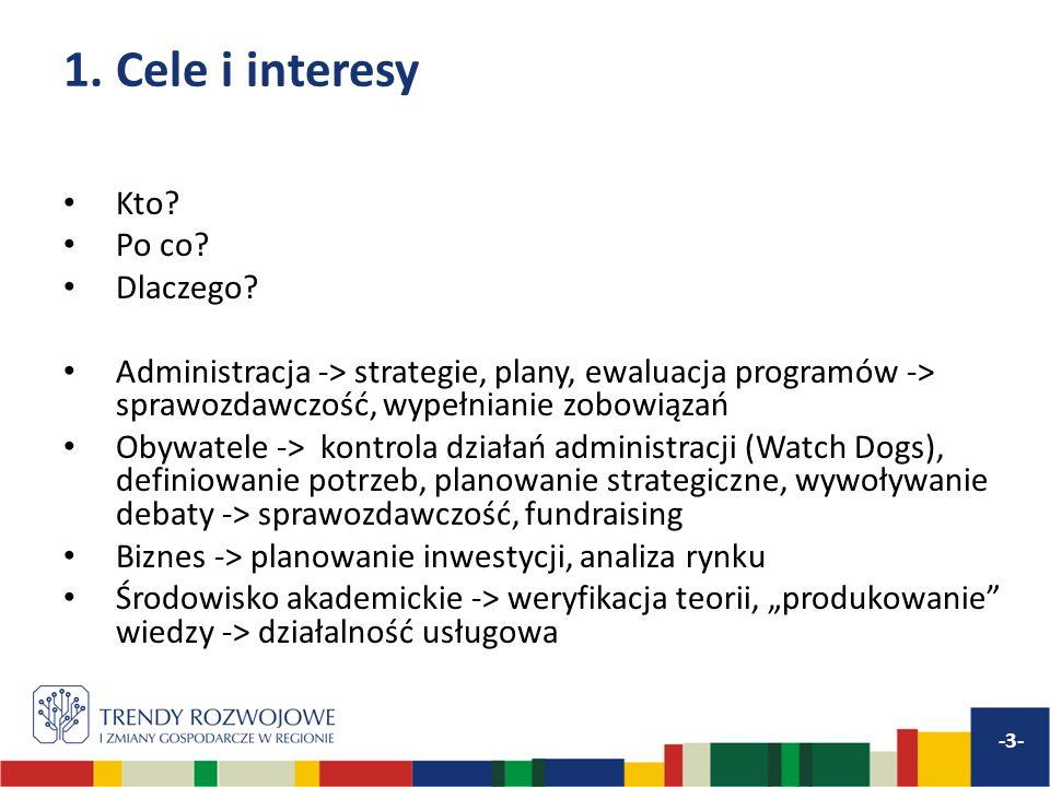 Diagnozowanie w Polsce –grzechy główne - Diagnozowanie zamiast / obok programowania - Diagnozowanie cyniczne, z obowiązku, z przymusu Strategie krajowe Strategie regionalne (36 obligatoryjnych dokumentów: regionalna strategia rozwoju, Ramowy zintegrowany program regionalny, Ewaluacja ex-ante strategii) Strategie lokalne (13/14 obligatoryjnych dokumentów w każdej gminie!) -4- strategia rozwoju / plan rozwoju lokalnego program promocji zatrudnienia oraz aktywizacji lokalnego rynku pracy gminna/miejska strategia rozwiązywania problemów społecznych studium uwarunkowań i kierunków zagospodarowania przestrzennego miejscowe plany zagospodarowania przestrzennego plan zaopatrzenia w ciepło, energię elektryczną i paliwa gazowe program ochrony środowiska plan sieci przedszkoli /oddziałów przedszkolnych w szkołach podstawowych plan sieci publicznych szkół podstawowych i gimnazjów plan rozwoju sieci drogowej program współpracy z organizacjami pozarządowymi