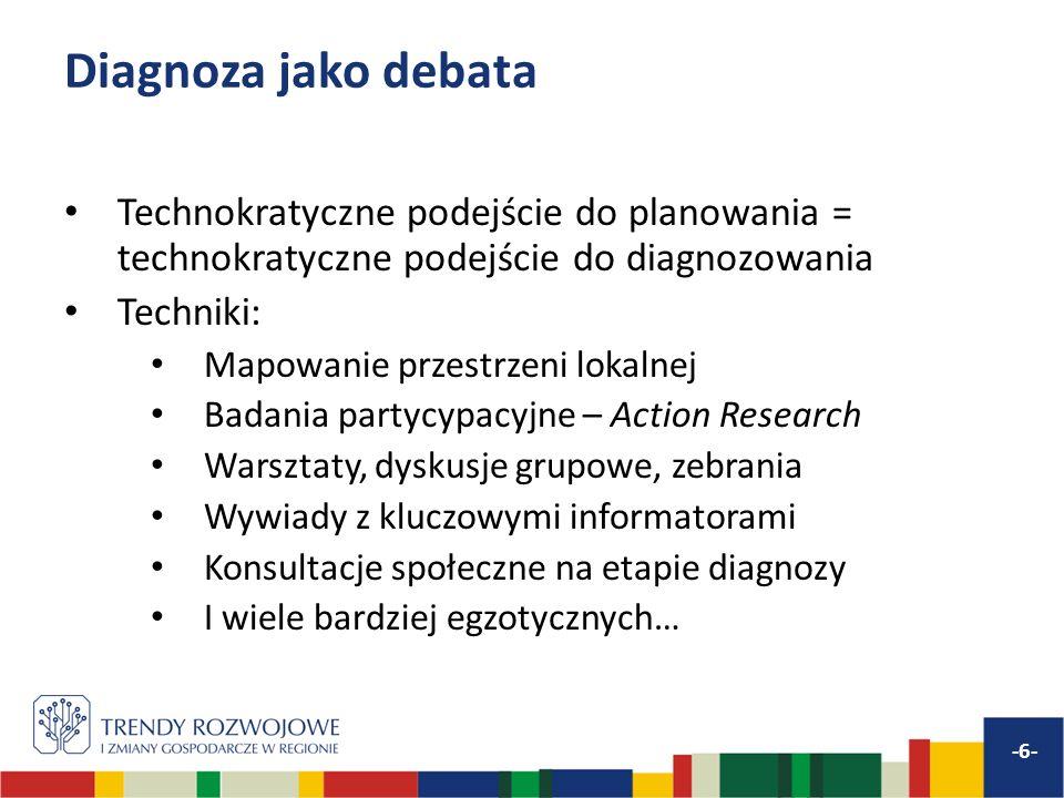 Diagnoza jako debata Zasady (communities.gov.uk): 1.