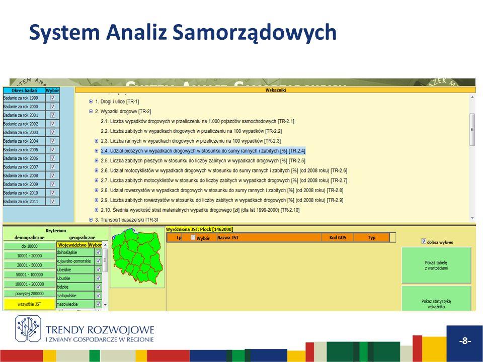 System Analiz Samorządowych -8-