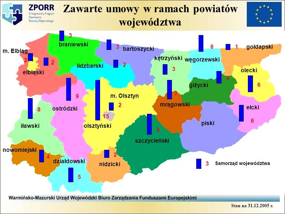 Kategorie osób uczestniczących w projektach realizowanych w ramach Priorytetu 2 Stan na 31.12.2005 r.