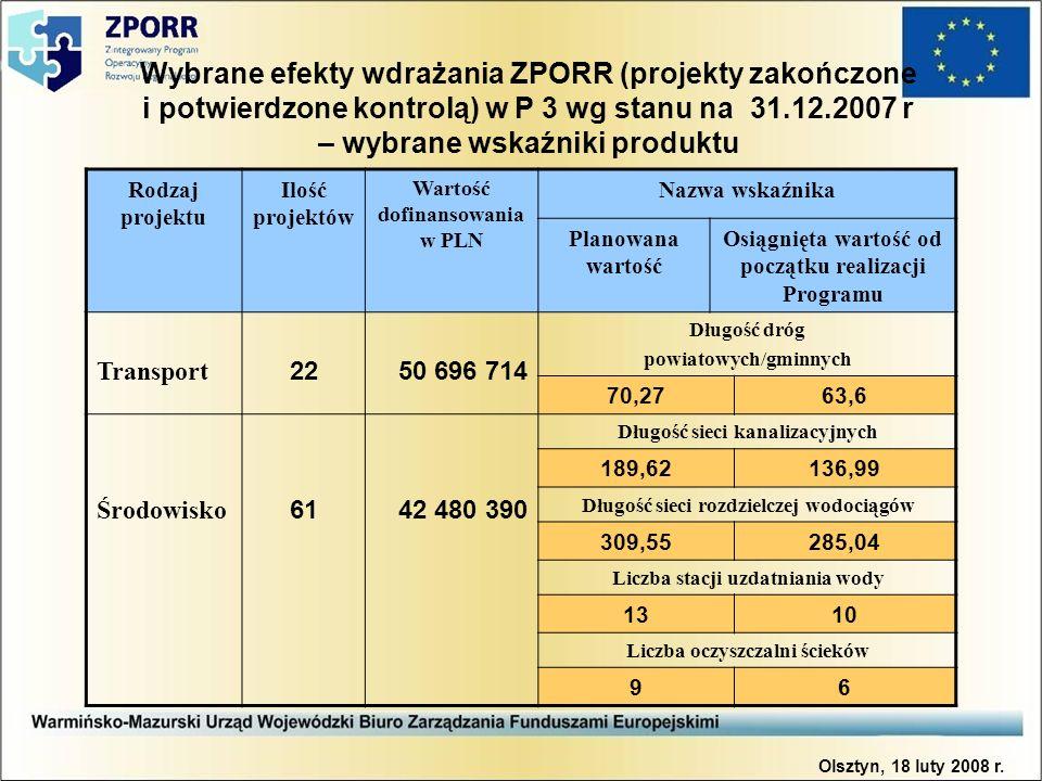 Wybrane efekty wdrażania ZPORR (projekty zakończone i potwierdzone kontrolą) w P 3 wg stanu na 31.12.2007 r – wybrane wskaźniki produktu Rodzaj projek