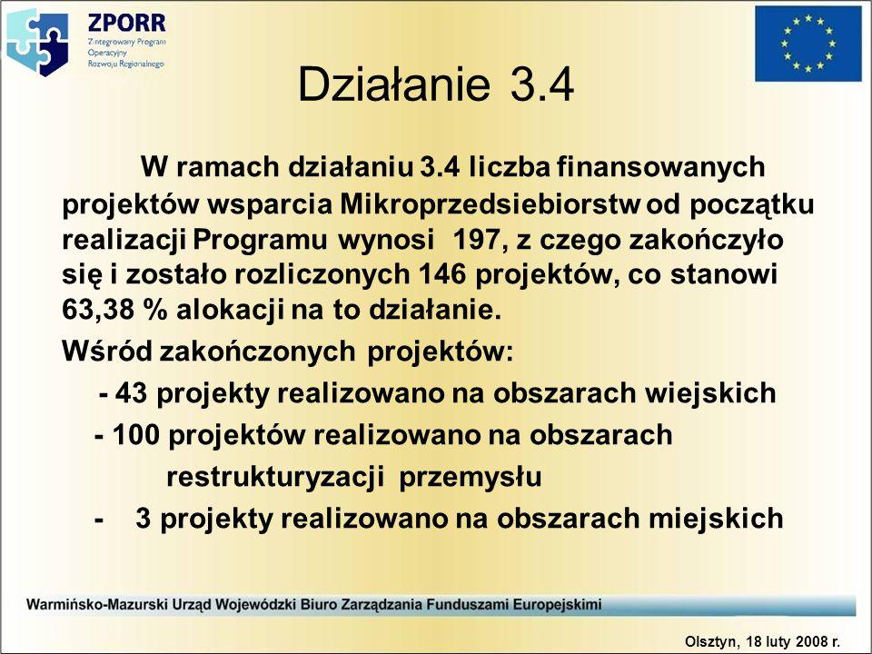 Działanie 3.4 W ramach działaniu 3.4 liczba finansowanych projektów wsparcia Mikroprzedsiebiorstw od początku realizacji Programu wynosi 197, z czego zakończyło się i zostało rozliczonych 146 projektów, co stanowi 63,38 % alokacji na to działanie.