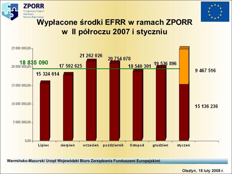 Wypłacone środki EFRR w ramach ZPORR w II półroczu 2007 i styczniu Olsztyn, 18 luty 2008 r. 18 835 090