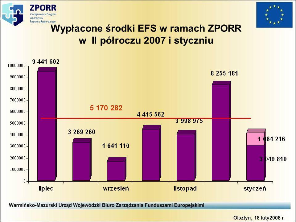 Wypłacone środki EFS w ramach ZPORR w II półroczu 2007 i styczniu Olsztyn, 18 luty2008 r. 5 170 282