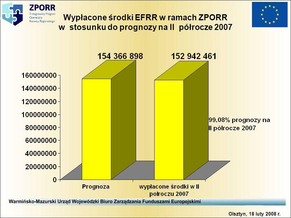 Wypłacone środki EFRR w ramach ZPORR w stosunku do prognozy na II półrocze 2007 Olsztyn, 18 luty 2008 r.