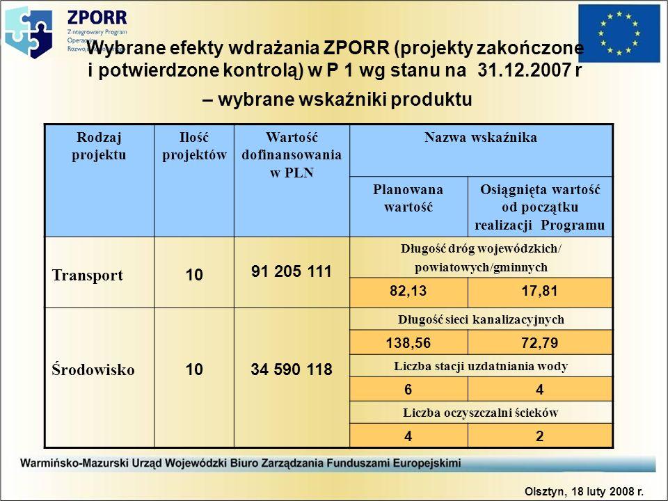 Wybrane efekty wdrażania ZPORR (projekty zakończone i potwierdzone kontrolą) w P 1 wg stanu na 31.12.2007 r – wybrane wskaźniki produktu Rodzaj projek