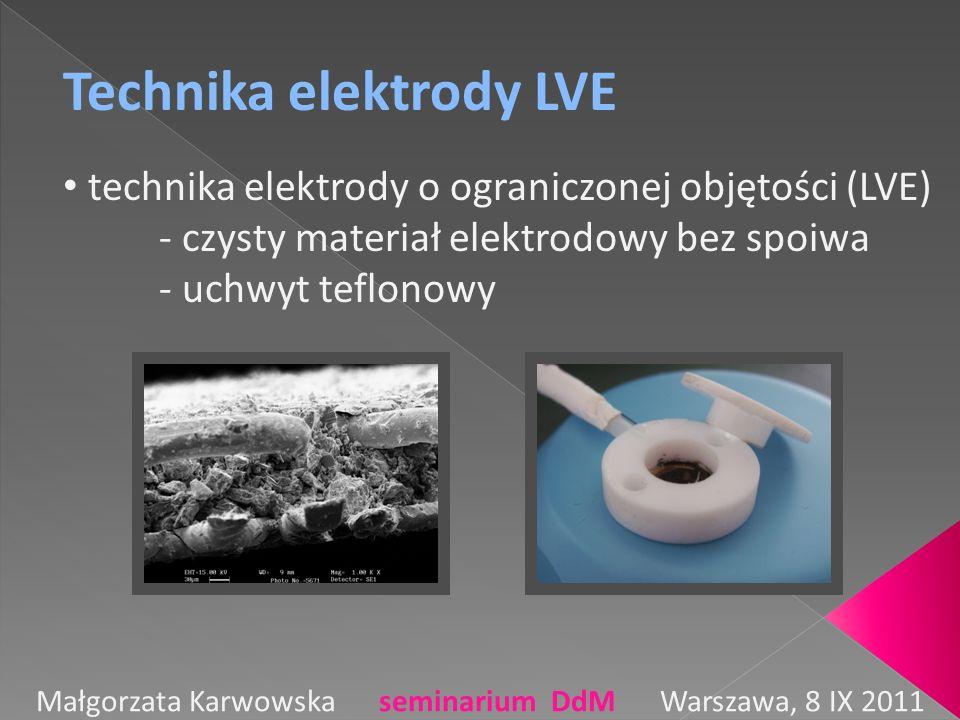 Technika elektrody LVE technika elektrody o ograniczonej objętości (LVE) - czysty materiał elektrodowy bez spoiwa - uchwyt teflonowy Małgorzata Karwow