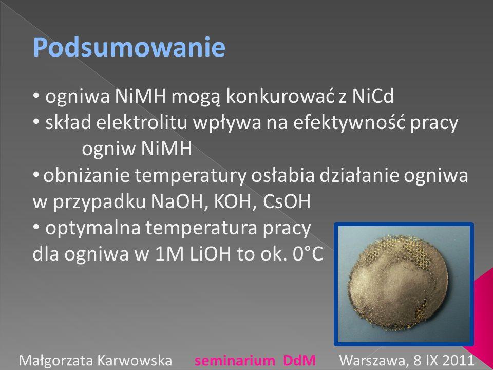 Podsumowanie ogniwa NiMH mogą konkurować z NiCd skład elektrolitu wpływa na efektywność pracy ogniw NiMH obniżanie temperatury osłabia działanie ogniw