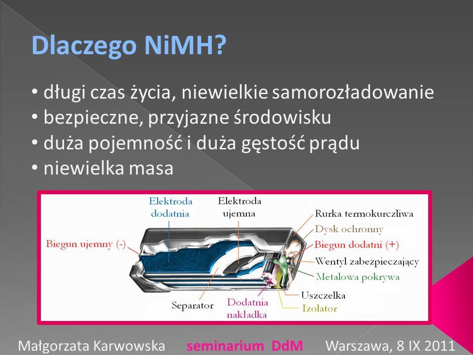 Dlaczego NiMH? długi czas życia, niewielkie samorozładowanie bezpieczne, przyjazne środowisku duża pojemność i duża gęstość prądu niewielka masa Małgo
