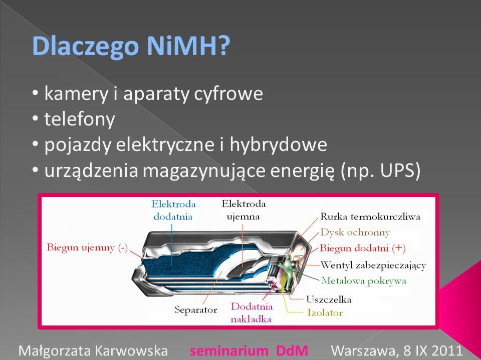 Dlaczego NiMH? kamery i aparaty cyfrowe telefony pojazdy elektryczne i hybrydowe urządzenia magazynujące energię (np. UPS) Małgorzata Karwowska semina