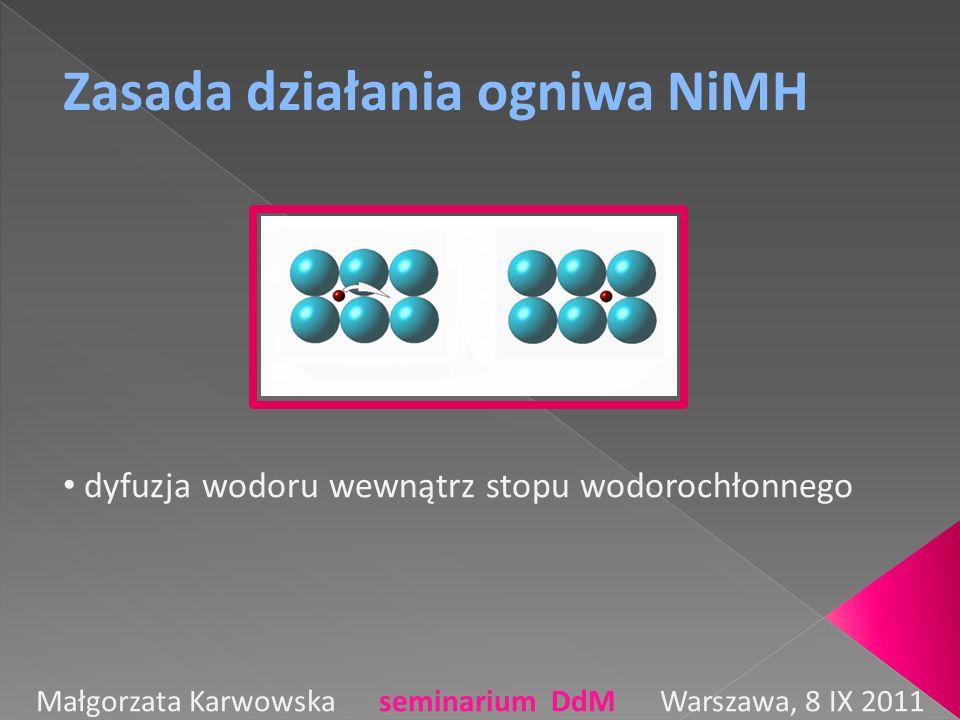 Zasada działania ogniwa NiMH Małgorzata Karwowska seminarium DdM Warszawa, 8 IX 2011 dyfuzja wodoru wewnątrz stopu wodorochłonnego