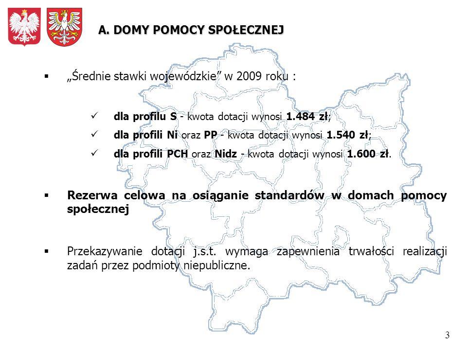 Średnie stawki wojewódzkie w 2009 roku : dla profilu S - kwota dotacji wynosi 1.484 zł; dla profili Ni oraz PP - kwota dotacji wynosi 1.540 zł; dla profili PCH oraz Nidz - kwota dotacji wynosi 1.600 zł.