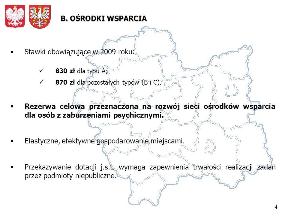 B. OŚRODKI WSPARCIA Stawki obowiązujące w 2009 roku: 830 zł dla typu A; 870 zł dla pozostałych typów (B i C). Rezerwa celowa przeznaczona na rozwój si
