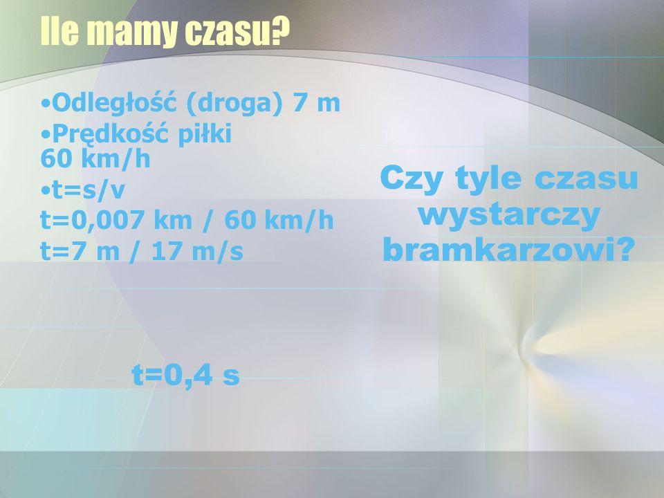 Ile mamy czasu? Odległość (droga) 7 m Prędkość piłki 60 km/h t=s/v t=0,007 km / 60 km/h t=7 m / 17 m/s Czy tyle czasu wystarczy bramkarzowi? t=0,4 s