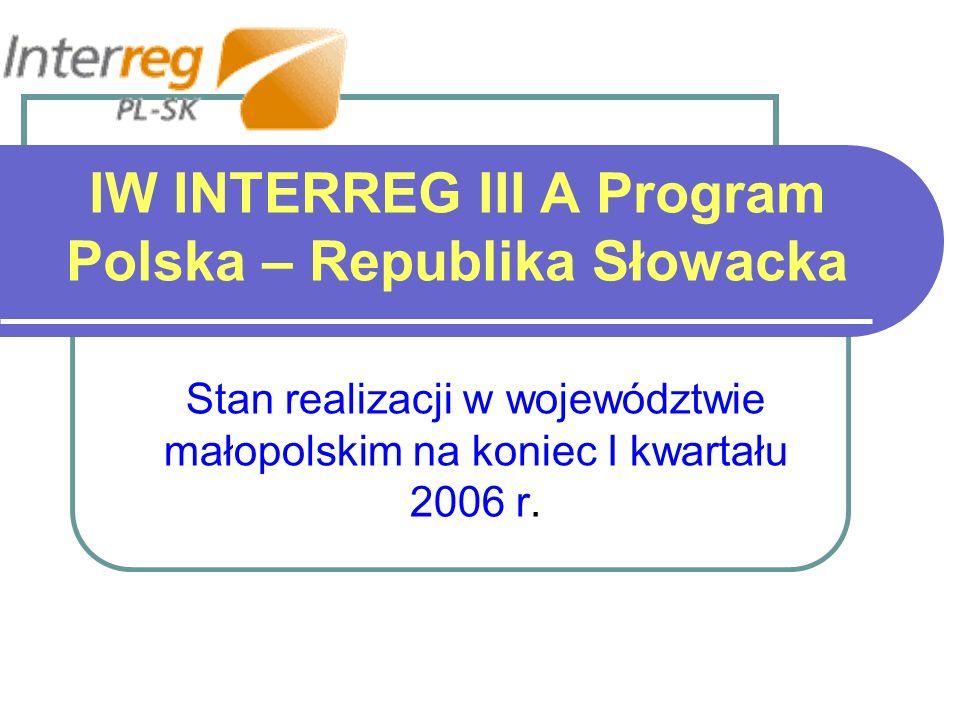 IW INTERREG III A Program Polska – Republika Słowacka Stan realizacji w województwie małopolskim na koniec I kwartału 2006 r.