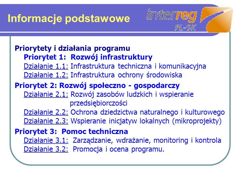 Informacje podstawowe Priorytety i działania programu Priorytet 1: Rozwój infrastruktury Działanie 1.1: Infrastruktura techniczna i komunikacyjna Dzia