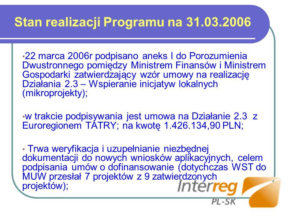 Stan realizacji Programu na 31.03.2006 22 marca 2006r podpisano aneks I do Porozumienia Dwustronnego pomiędzy Ministrem Finansów i Ministrem Gospodark