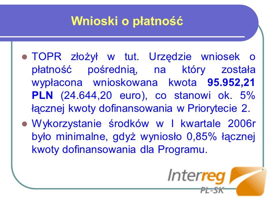 Wnioski o płatność TOPR złożył w tut. Urzędzie wniosek o płatność pośrednią, na który została wypłacona wnioskowana kwota 95.952,21 PLN (24.644,20 eur