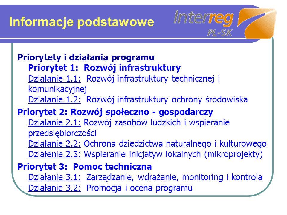 Informacje podstawowe Priorytety i działania programu Priorytet 1: Rozwój infrastruktury Działanie 1.1: Rozwój infrastruktury technicznej i komunikacyjnej Działanie 1.2: Rozwój infrastruktury ochrony środowiska Priorytet 2: Rozwój społeczno - gospodarczy Działanie 2.1: Rozwój zasobów ludzkich i wspieranie przedsiębiorczości Działanie 2.2: Ochrona dziedzictwa naturalnego i kulturowego Działenie 2.3: Wspieranie inicjatyw lokalnych (mikroprojekty) Priorytet 3: Pomoc techniczna Działanie 3.1: Zarządzanie, wdrażanie, monitoring i kontrola Działanie 3.2: Promocja i ocena programu