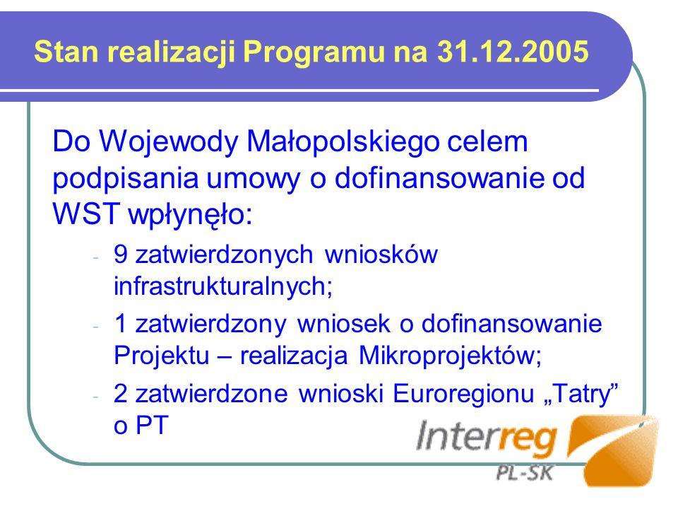 Stan realizacji Programu na 31.12.2005 Do Wojewody Małopolskiego celem podpisania umowy o dofinansowanie od WST wpłynęło: - 9 zatwierdzonych wniosków infrastrukturalnych; - 1 zatwierdzony wniosek o dofinansowanie Projektu – realizacja Mikroprojektów; - 2 zatwierdzone wnioski Euroregionu Tatry o PT