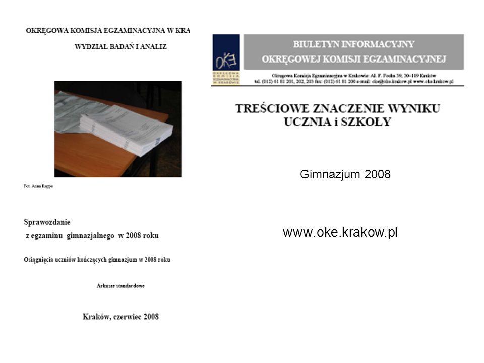 www.oke.krakow.pl Gimnazjum 2008