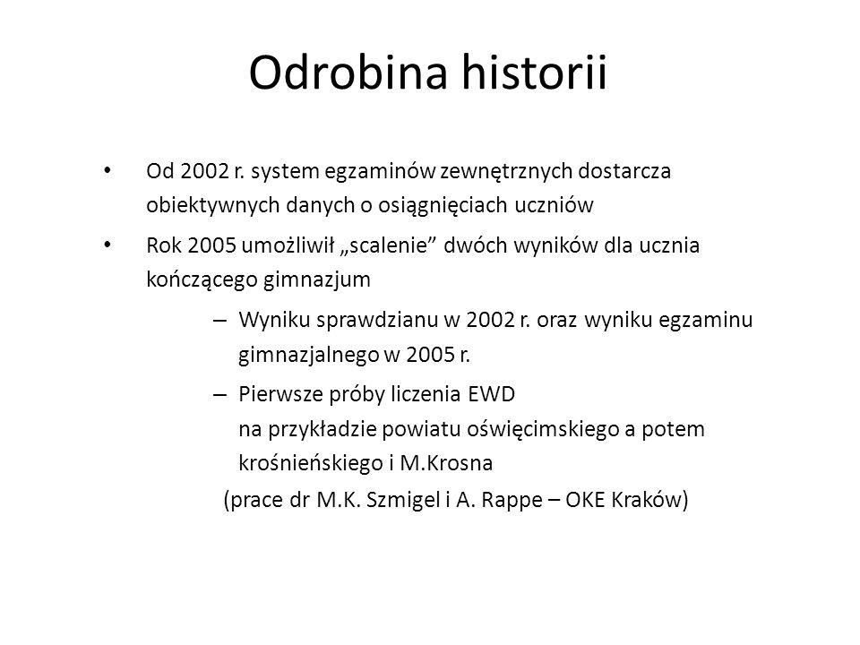 Odrobina historii Od 2002 r. system egzaminów zewnętrznych dostarcza obiektywnych danych o osiągnięciach uczniów Rok 2005 umożliwił scalenie dwóch wyn