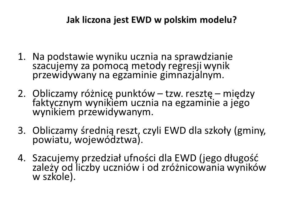 Jak liczona jest EWD w polskim modelu? 1.Na podstawie wyniku ucznia na sprawdzianie szacujemy za pomocą metody regresji wynik przewidywany na egzamini