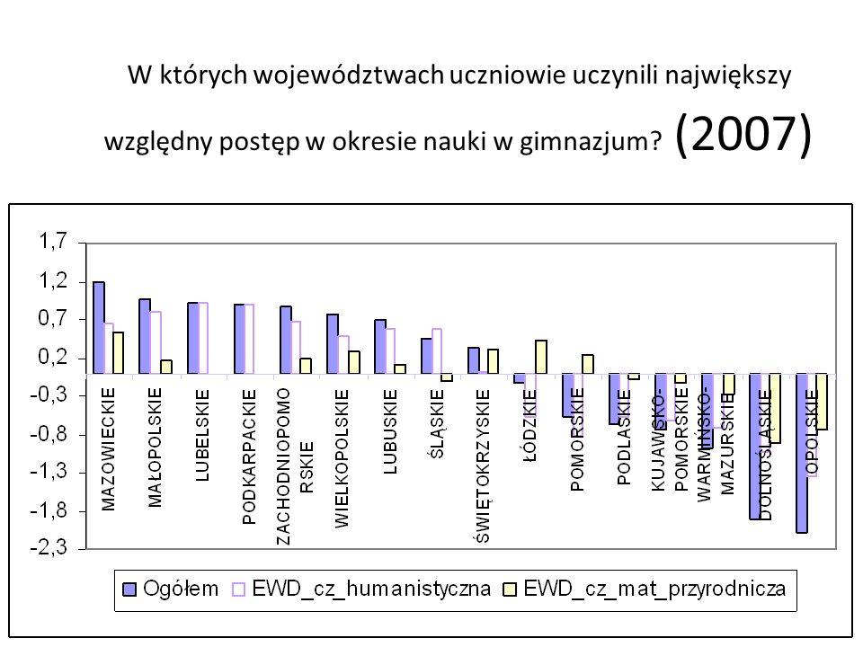 W których województwach uczniowie uczynili największy względny postęp w okresie nauki w gimnazjum? (2007)