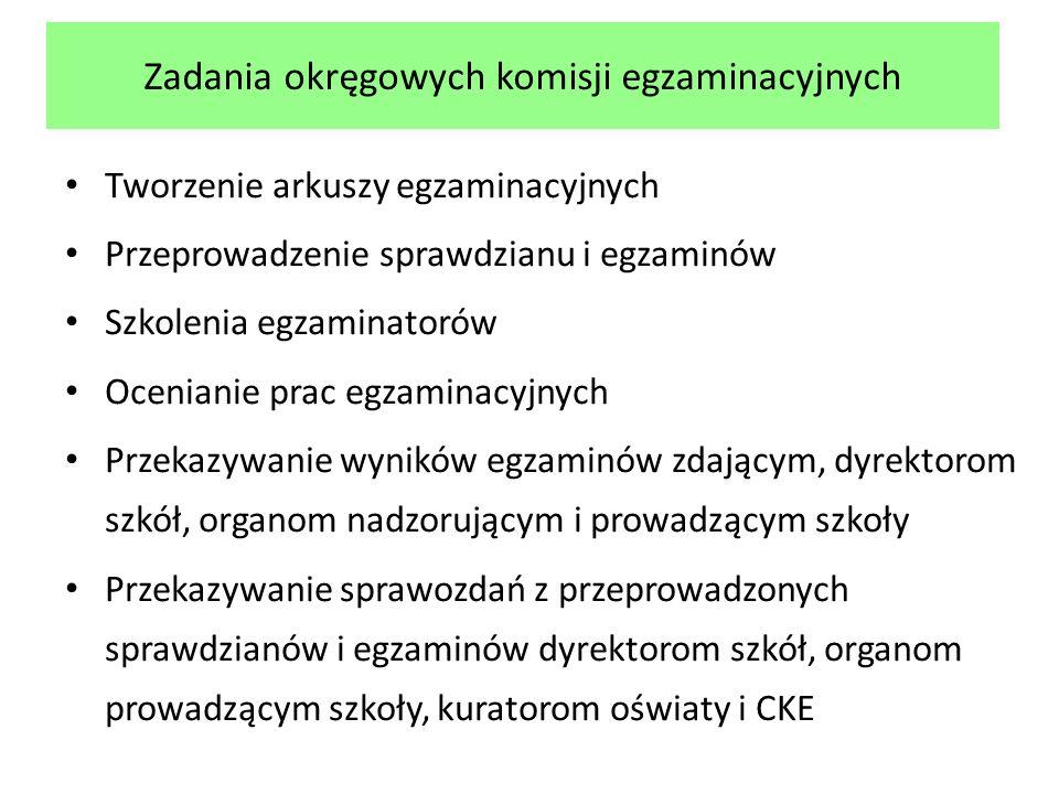 Zadania okręgowych komisji egzaminacyjnych Tworzenie arkuszy egzaminacyjnych Przeprowadzenie sprawdzianu i egzaminów Szkolenia egzaminatorów Ocenianie