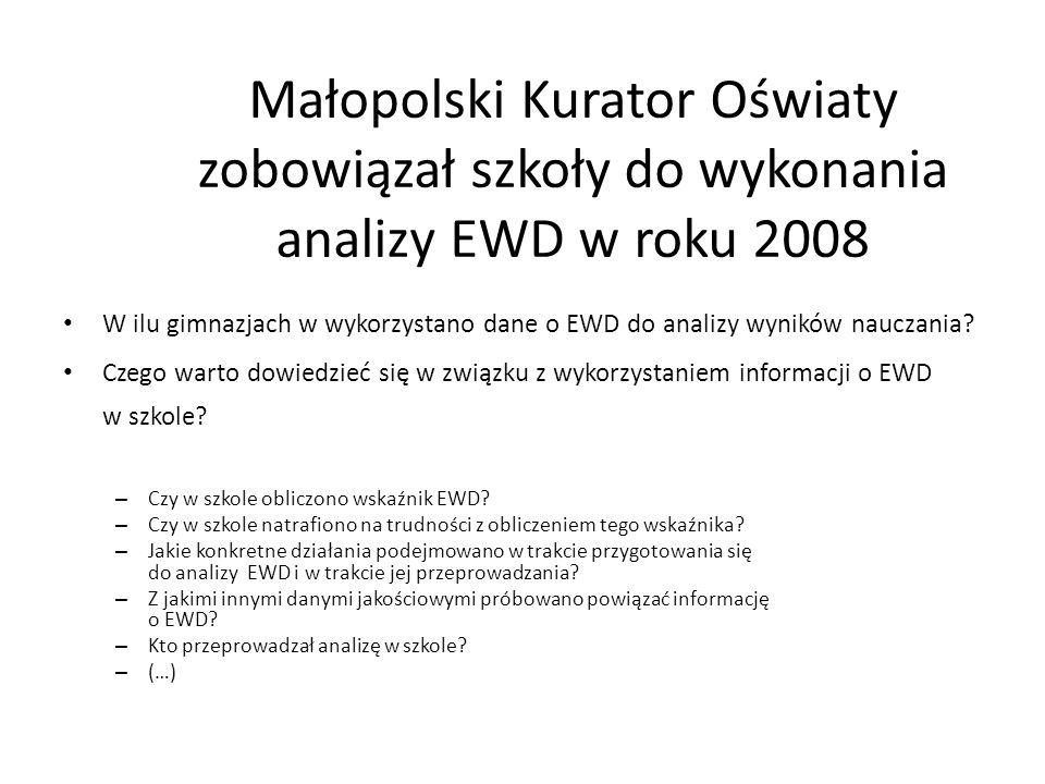 Małopolski Kurator Oświaty zobowiązał szkoły do wykonania analizy EWD w roku 2008 W ilu gimnazjach w wykorzystano dane o EWD do analizy wyników naucza