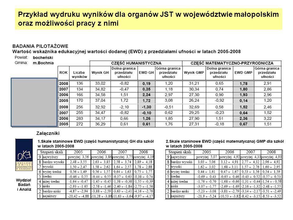 Przykład wydruku wyników dla organów JST w województwie małopolskim oraz możliwości pracy z nimi
