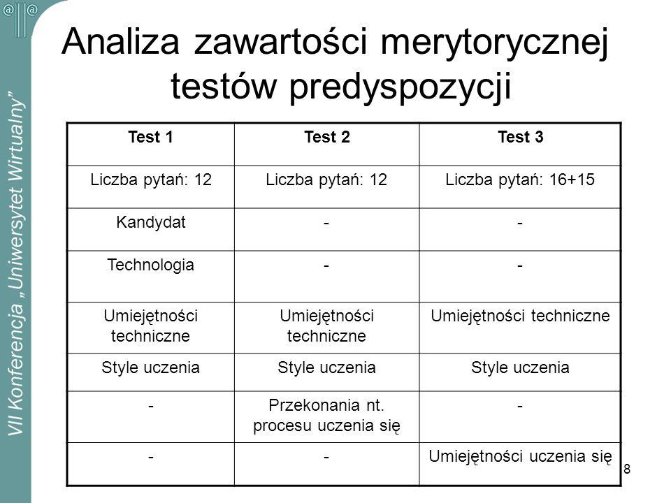 8 Analiza zawartości merytorycznej testów predyspozycji Test 1Test 2Test 3 Liczba pytań: 12 Liczba pytań: 16+15 Kandydat-- Technologia-- Umiejętności