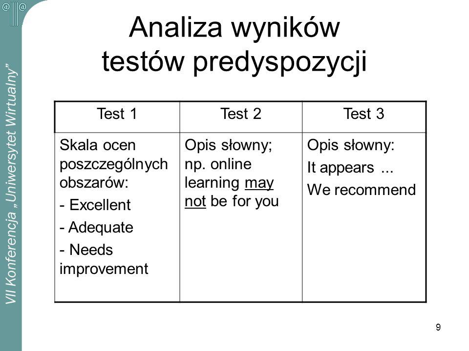9 Analiza wyników testów predyspozycji Test 1Test 2Test 3 Skala ocen poszczególnych obszarów: - Excellent - Adequate - Needs improvement Opis słowny;