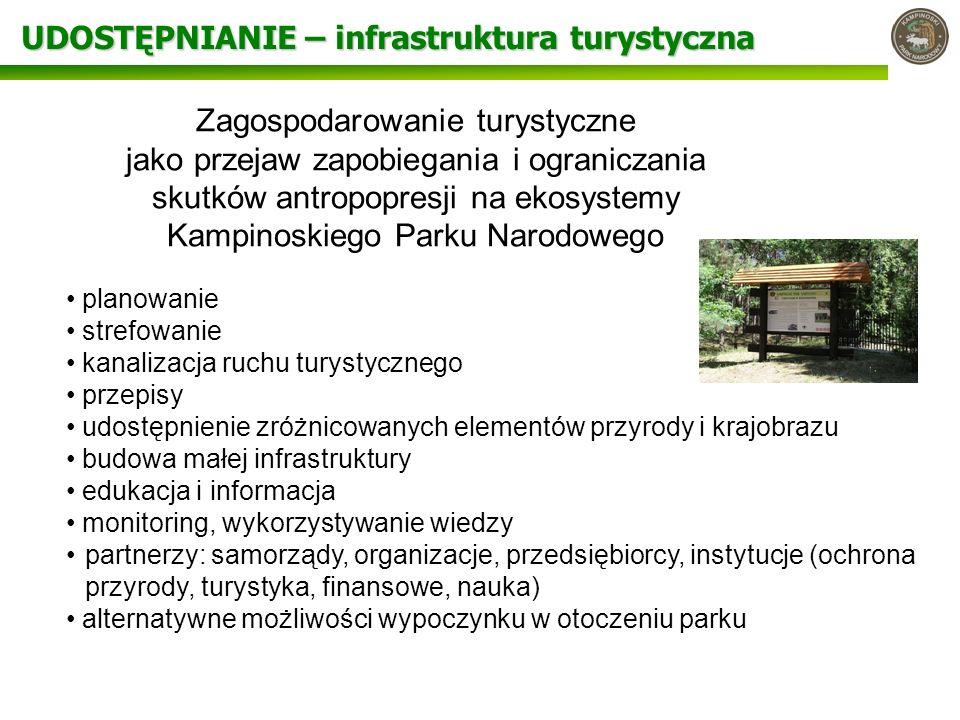UDOSTĘPNIANIE – infrastruktura turystyczna planowanie strefowanie kanalizacja ruchu turystycznego przepisy udostępnienie zróżnicowanych elementów przy