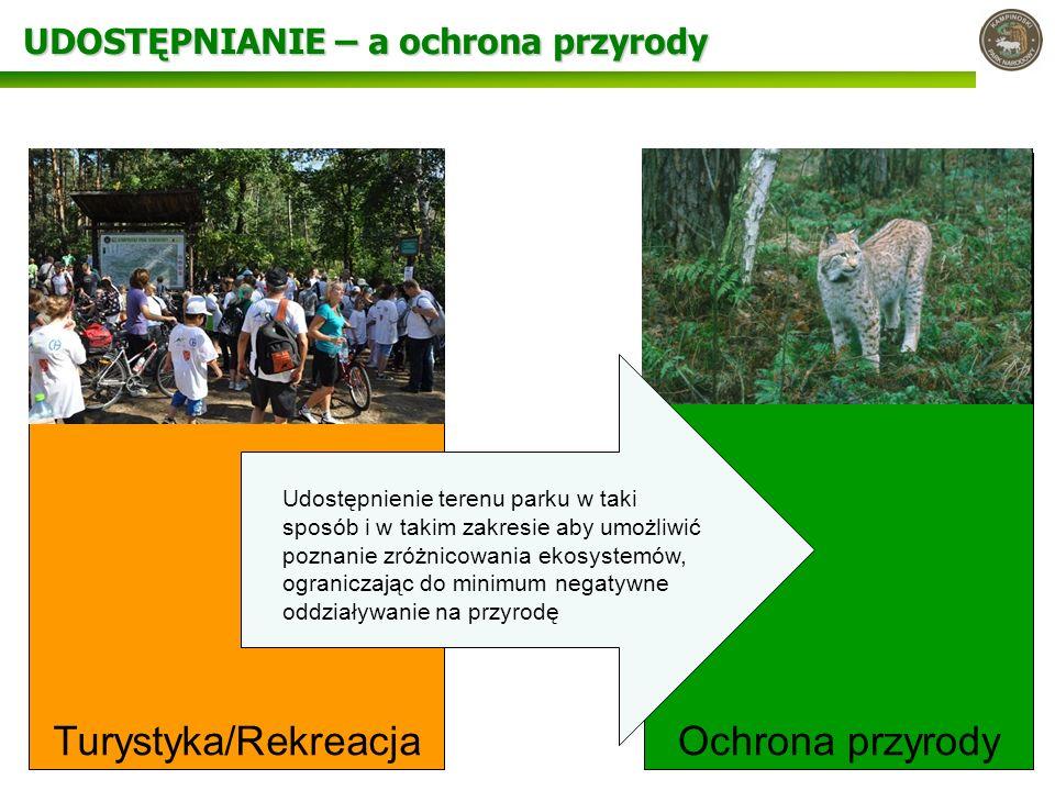 UDOSTĘPNIANIE – a ochrona przyrody Turystyka/Rekreacja Ochrona przyrody Udostępnienie terenu parku w taki sposób i w takim zakresie aby umożliwić pozn