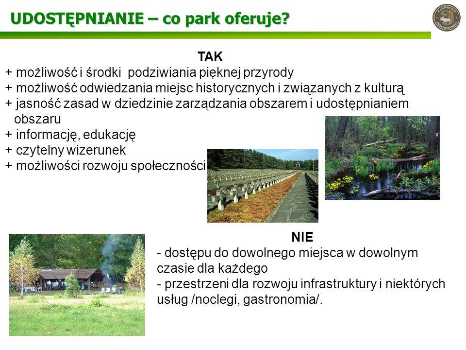 UDOSTĘPNIANIE – co park oferuje? TAK + możliwość i środki podziwiania pięknej przyrody + możliwość odwiedzania miejsc historycznych i związanych z kul