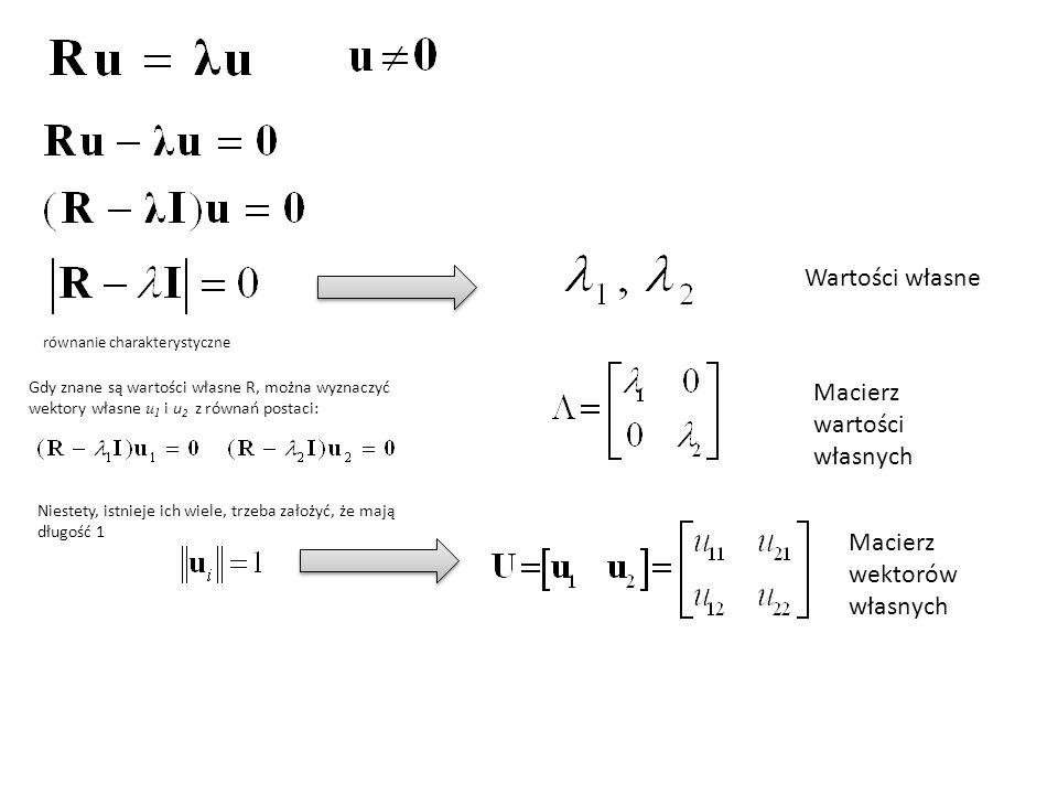 Wartości własne Macierz wartości własnych równanie charakterystyczne Gdy znane są wartości własne R, można wyznaczyć wektory własne u 1 i u 2 z równań