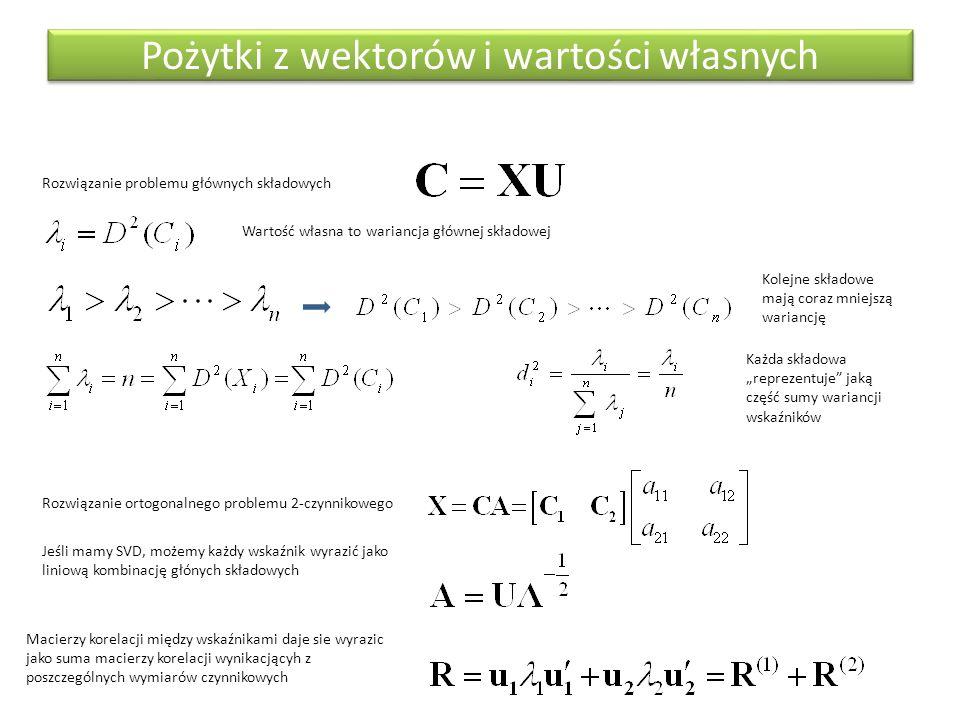 Pożytki z wektorów i wartości własnych Rozwiązanie problemu głównych składowych Rozwiązanie ortogonalnego problemu 2-czynnikowego Macierzy korelacji m