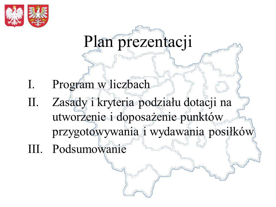 Plan prezentacji I.Program w liczbach II.Zasady i kryteria podziału dotacji na utworzenie i doposażenie punktów przygotowywania i wydawania posiłków III.Podsumowanie