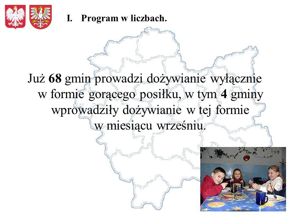 I.Program w liczbach.