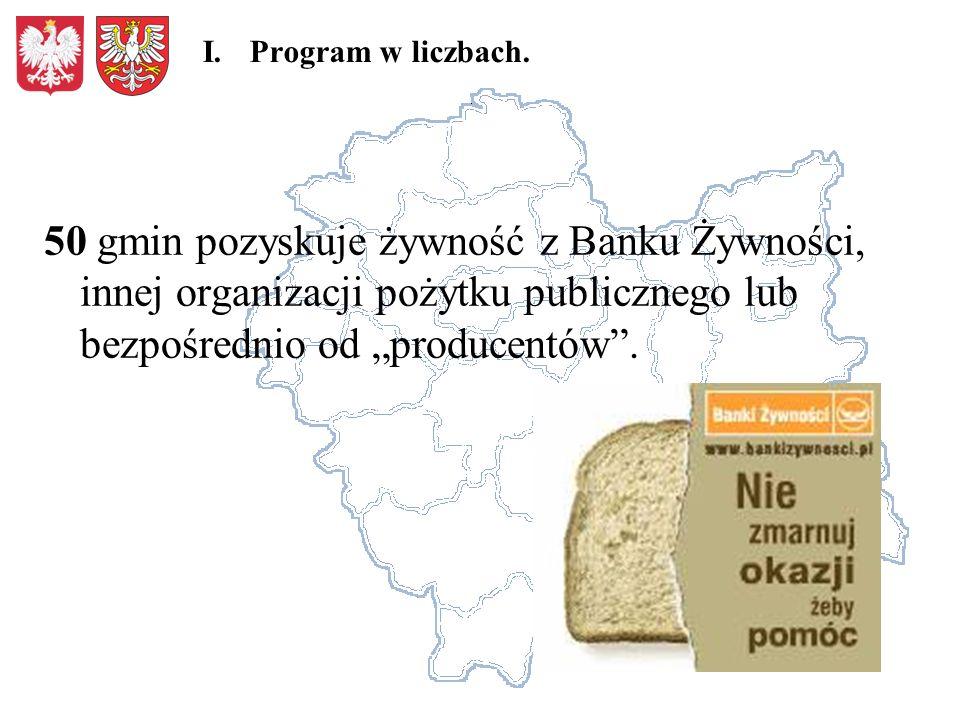 50 gmin pozyskuje żywność z Banku Żywności, innej organizacji pożytku publicznego lub bezpośrednio od producentów.
