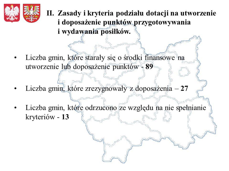 Liczba gmin, które starały się o środki finansowe na utworzenie lub doposażenie punktów - 89 Liczba gmin, które zrezygnowały z doposażenia – 27 Liczba gmin, które odrzucono ze względu na nie spełnianie kryteriów - 13 II.Zasady i kryteria podziału dotacji na utworzenie i doposażenie punktów przygotowywania i wydawania posiłków.