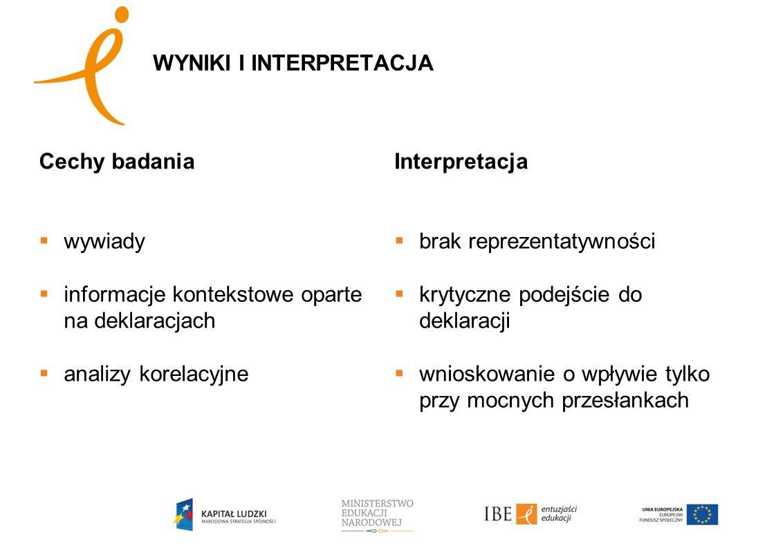 WYNIKI I INTERPRETACJA Cechy badania wywiady informacje kontekstowe oparte na deklaracjach analizy korelacyjne Interpretacja brak reprezentatywności k