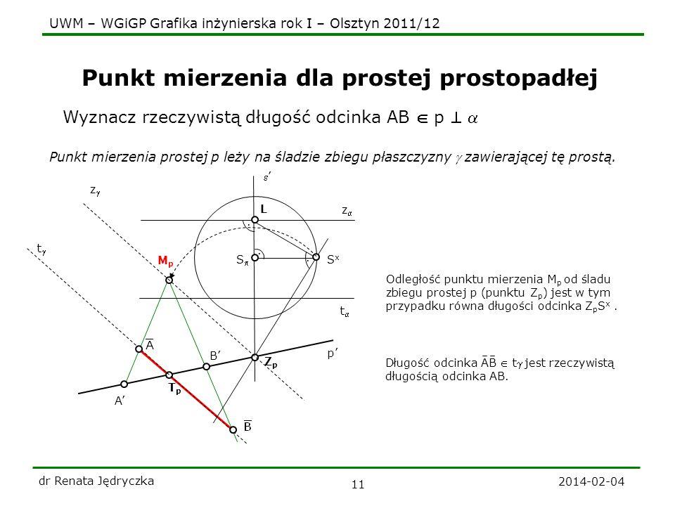 UWM – WGiGP Grafika inżynierska rok I – Olsztyn 2011/12 2014-02-04 dr Renata Jędryczka 11 Punkt mierzenia dla prostej prostopadłej t z S p TpTp L. ZpZ