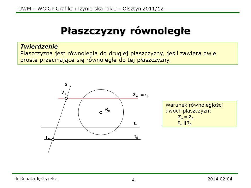 UWM – WGiGP Grafika inżynierska rok I – Olsztyn 2011/12 2014-02-04 dr Renata Jędryczka 4 t Płaszczyzny równoległe t z S Twierdzenie Płaszczyzna jest r